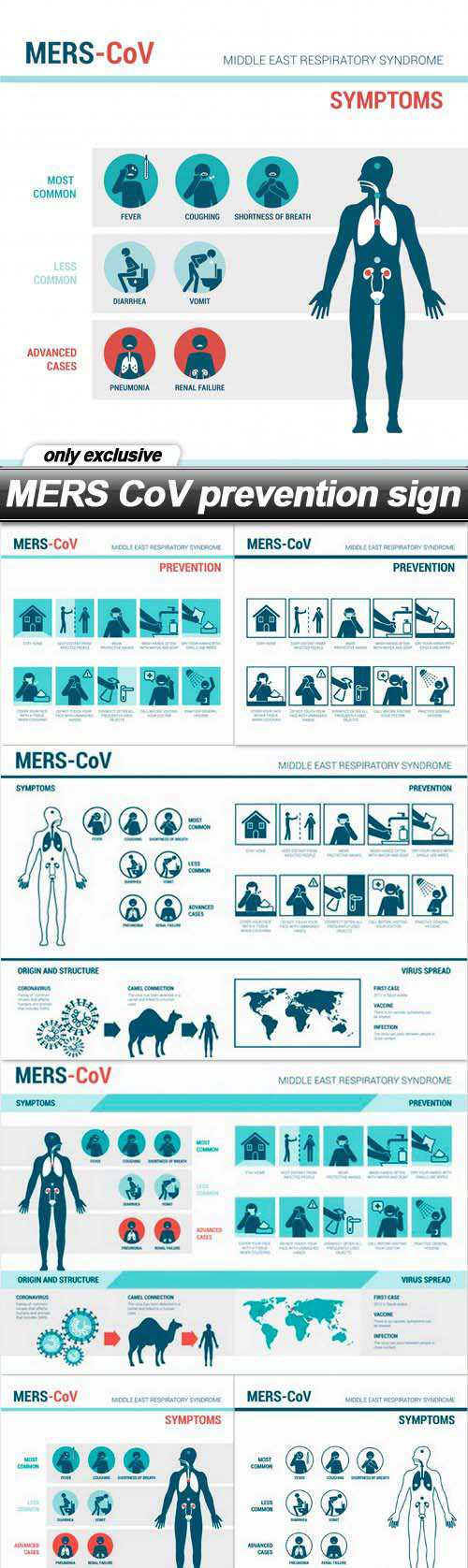 MERS CoV prevention sign  3