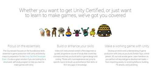 Tutorials Unity Certified Developer Courseware